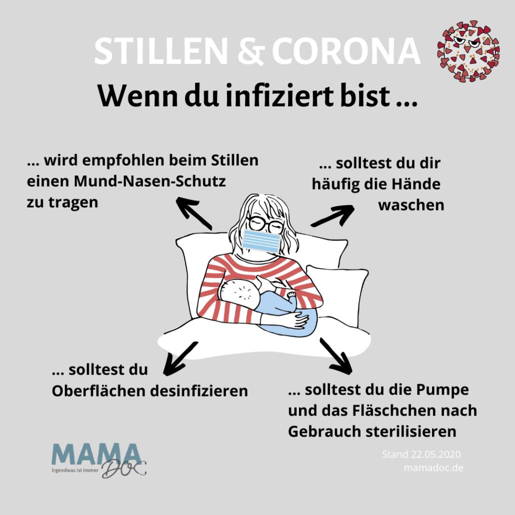Corona und Stillen
